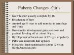 puberty changes girls