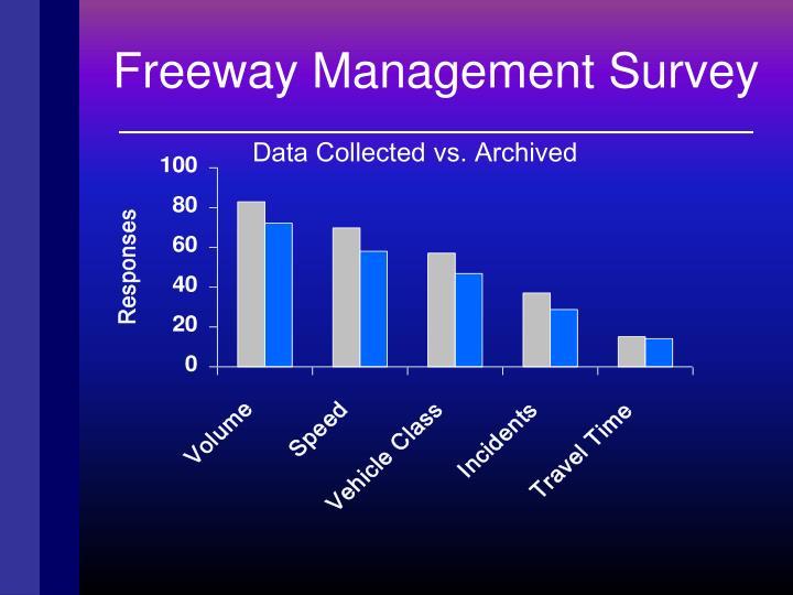 Freeway management survey
