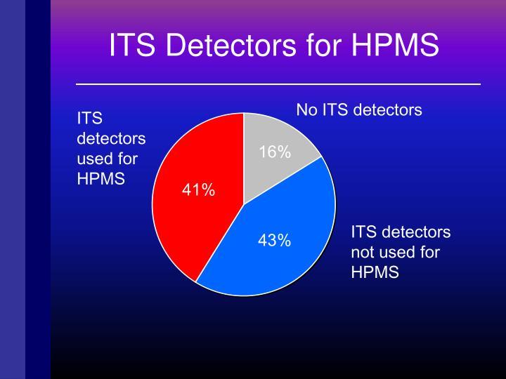 ITS Detectors for HPMS