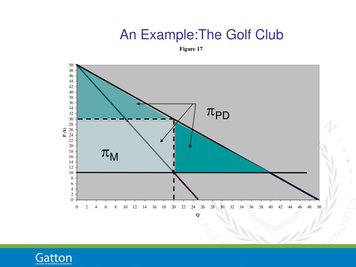 An Example:The Golf Club