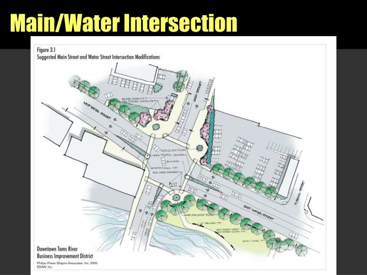 Main/Water Intersection