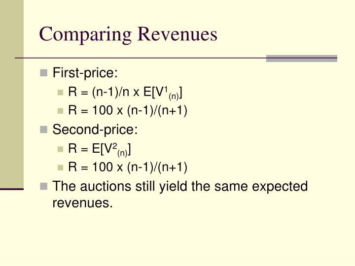 Comparing Revenues