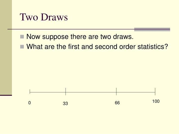 Two Draws
