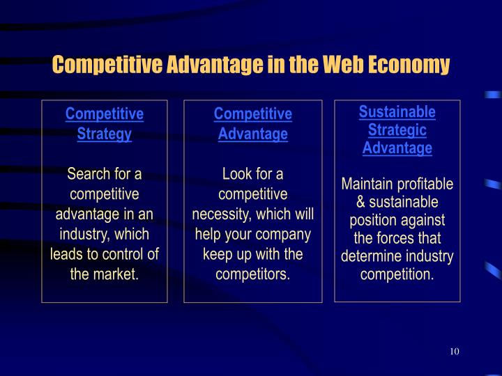 Competitive Advantage in the Web Economy