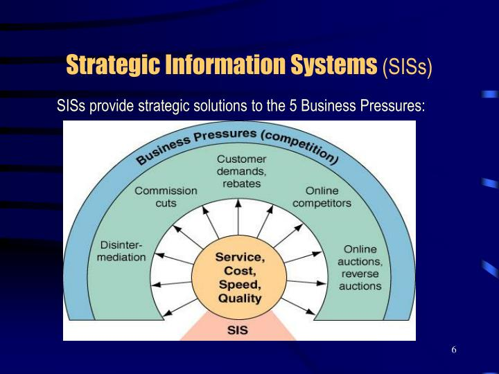 SISs provide strategic solutions to the 5 Business Pressures: