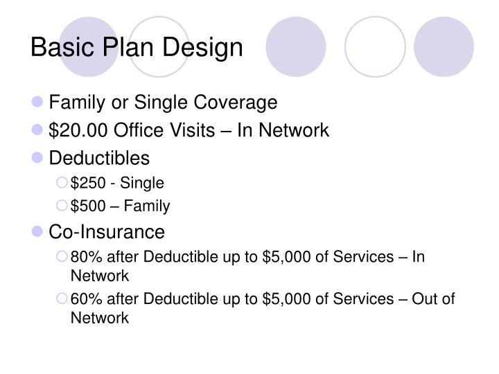 Basic Plan Design