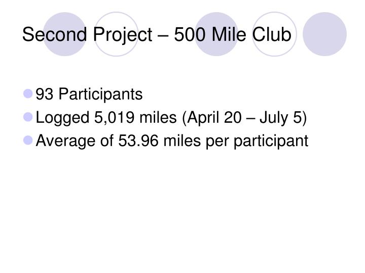 Second Project – 500 Mile Club
