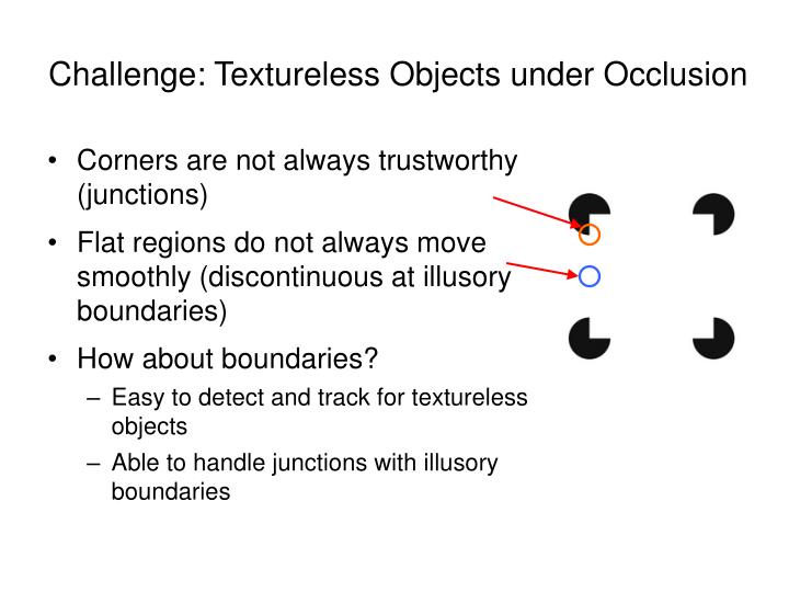 Challenge: Textureless Objects under Occlusion