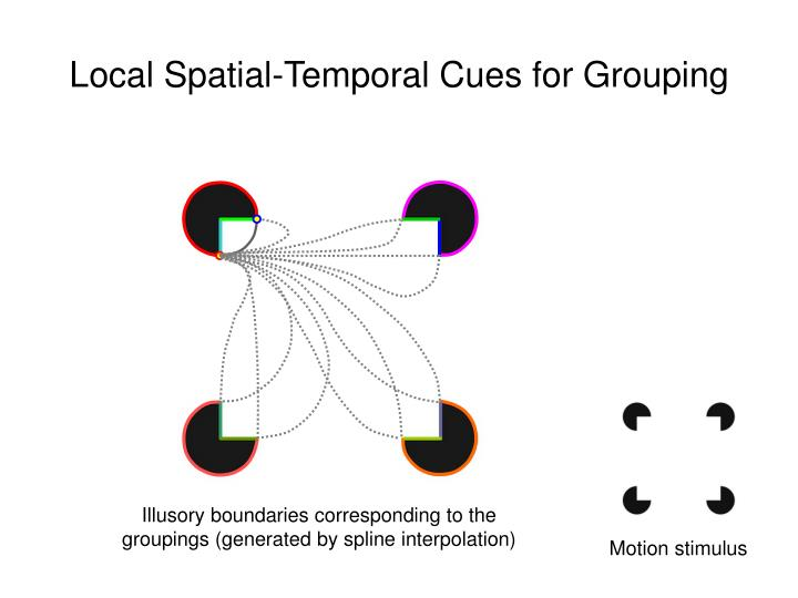 Local Spatial-Temporal Cues for Grouping