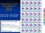 yearly arctic ice cover during maximum extents 1979 2007