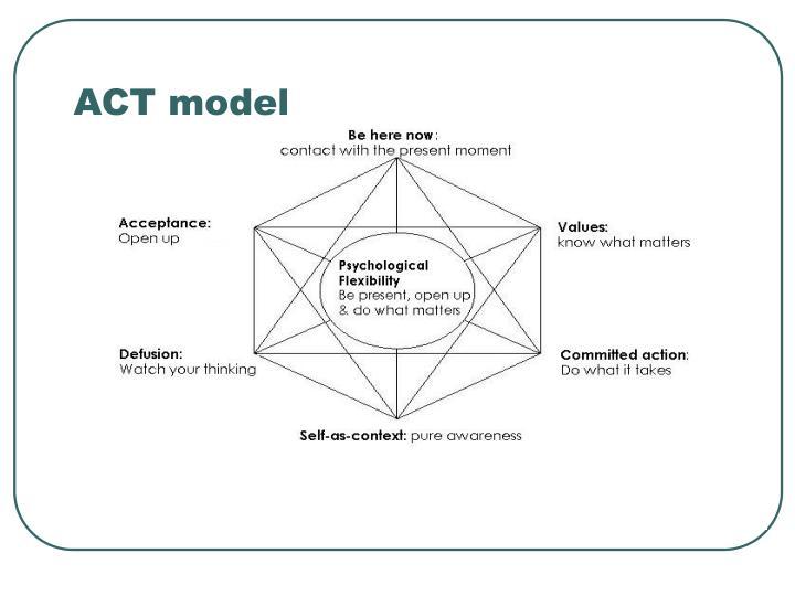 ACT model
