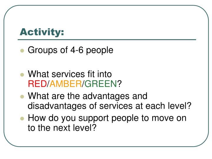 Activity: