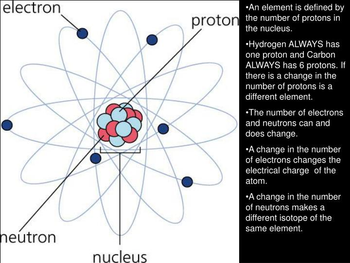 An element is defined by the number of protons in the nucleus.