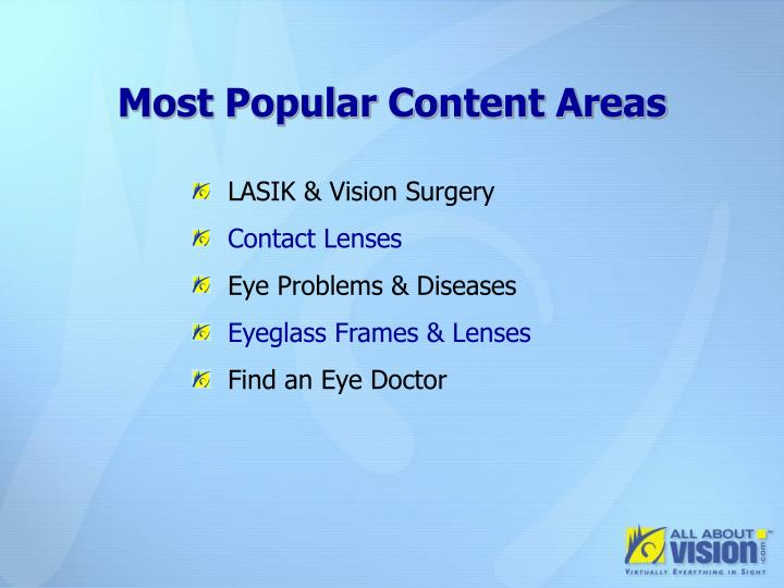 Most Popular Content Areas