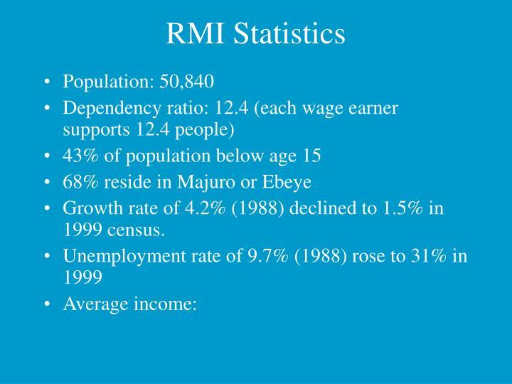 RMI Statistics