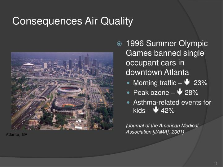 Consequences Air Quality