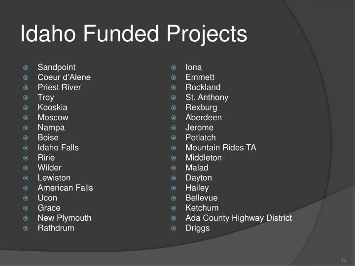 Idaho Funded Projects