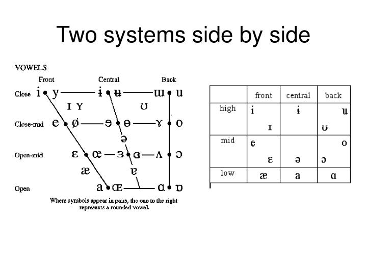 Two systems side by side