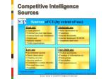competitive intelligence sources1