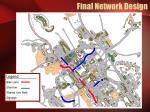 final network design2