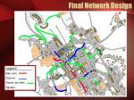 final network design3