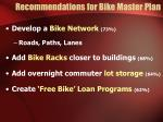 recommendations for bike master plan