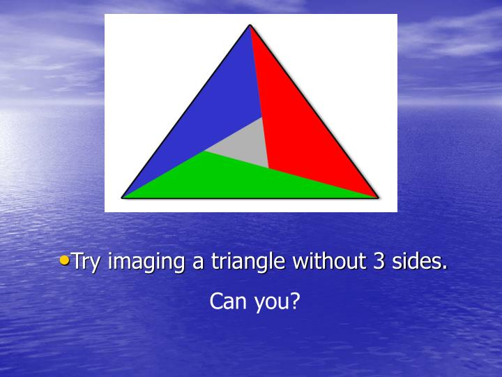 Try imaging a triangle without 3 sides.