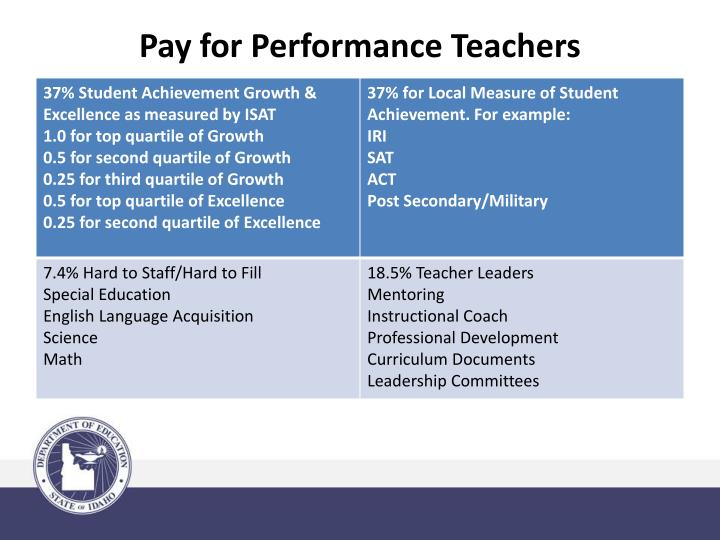Pay for Performance Teachers