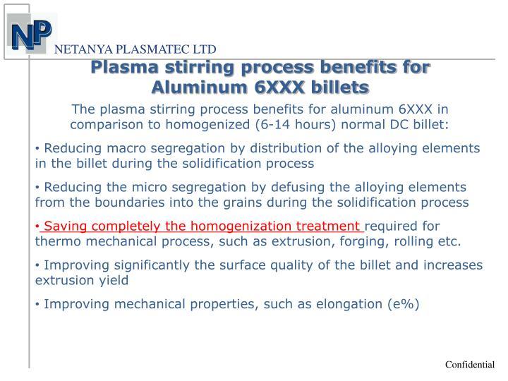 Plasma stirring process benefits for Aluminum 6XXX billets