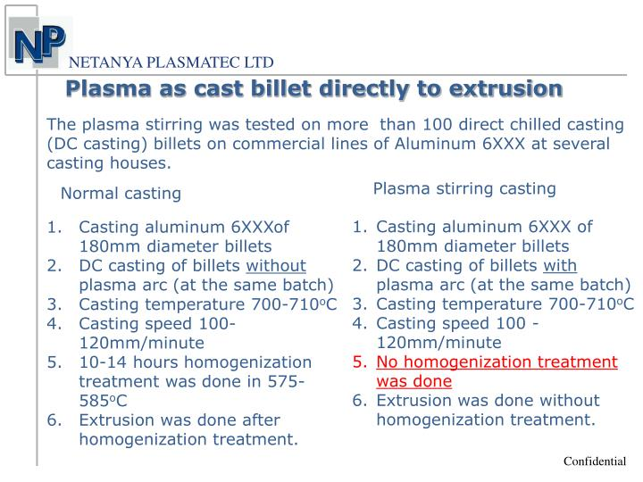 Plasma as cast billet directly to extrusion