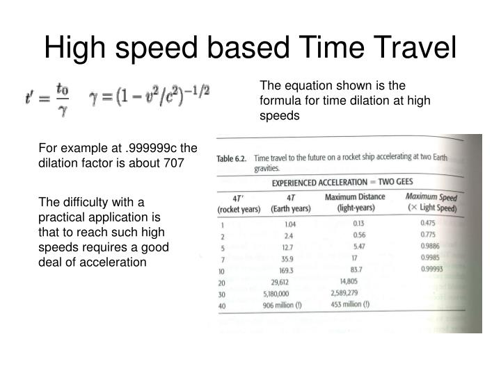 High speed based Time Travel