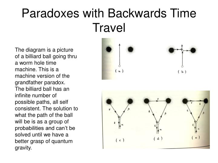 Paradoxes with Backwards Time Travel