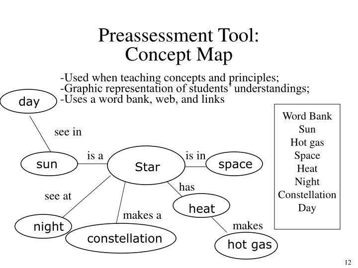 Preassessment Tool: