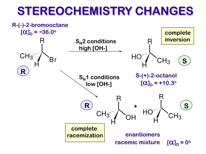 STEREOCHEMISTRY CHANGES