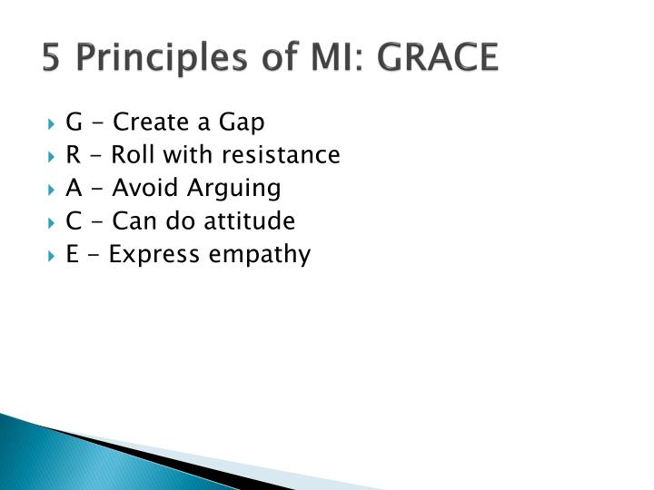 5 Principles of MI: GRACE