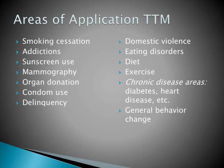 Areas of Application TTM