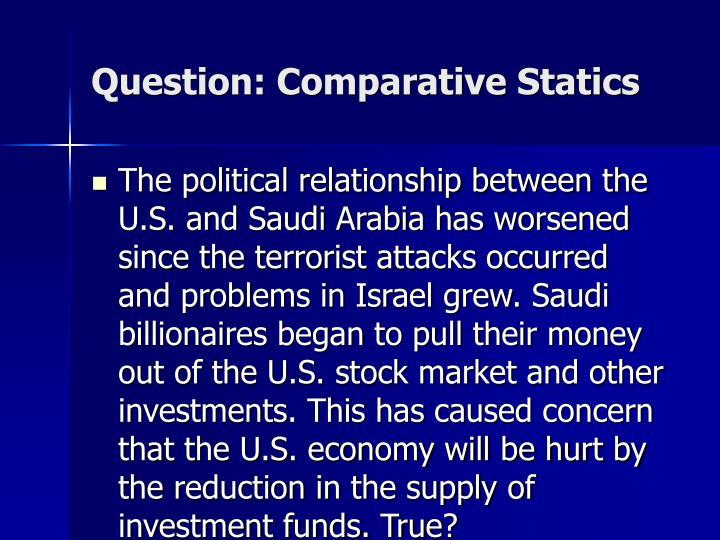 Question: Comparative Statics