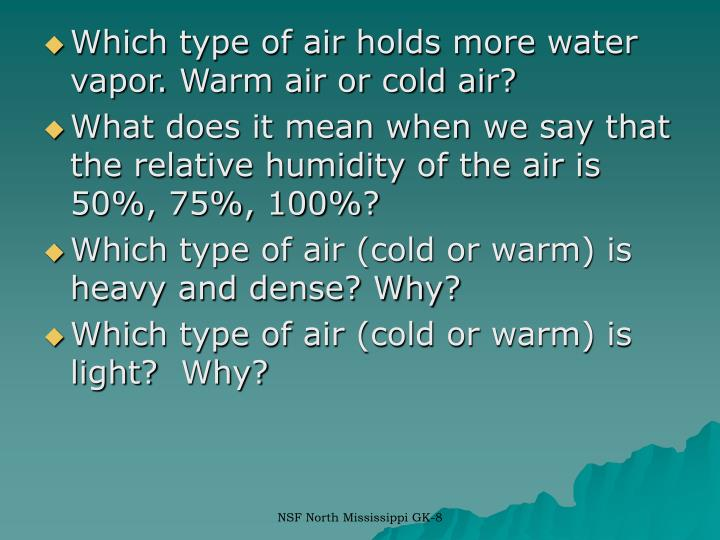 Which type of air holds more water vapor.Warm air or cold air?