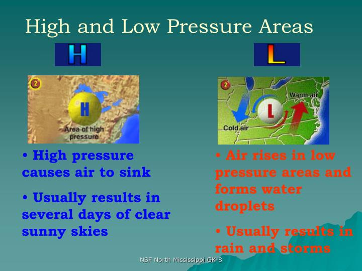 High and Low Pressure Areas