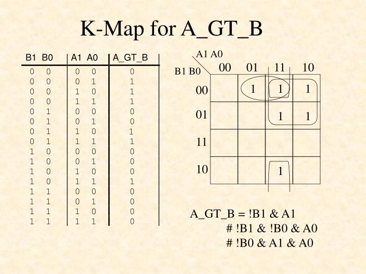 K-Map for A_GT_B
