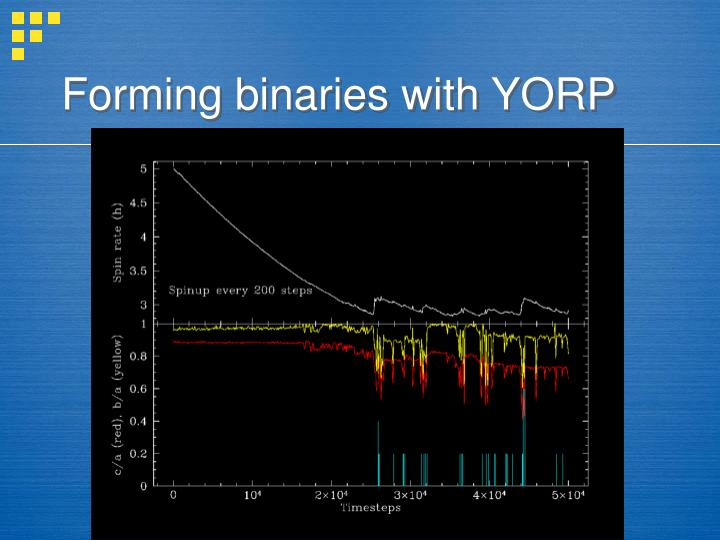 Forming binaries with YORP