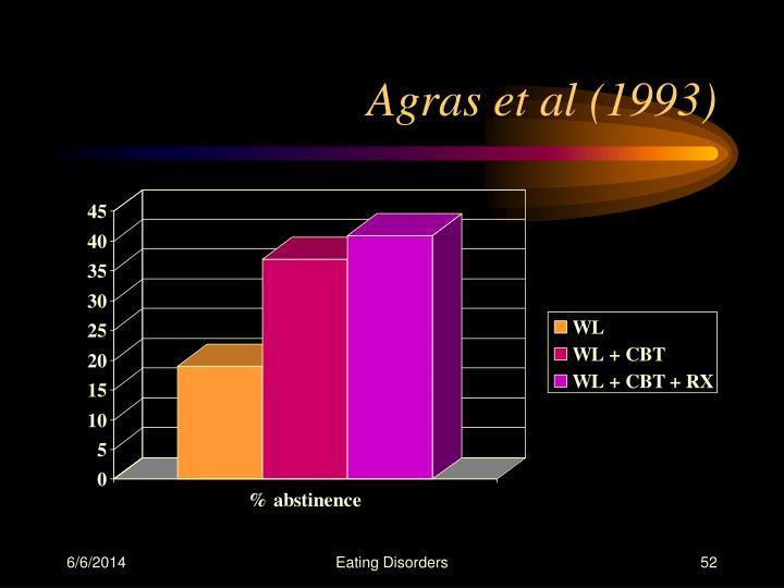 Agras et al (1993)