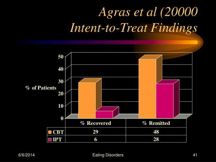 Agras et al (20000