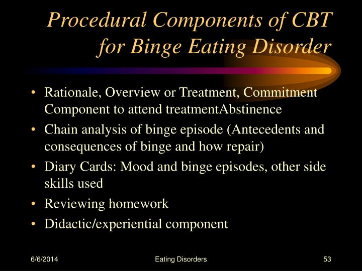 Procedural Components of CBT for Binge Eating Disorder