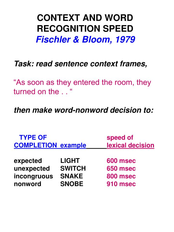 CONTEXT AND WORD RECOGNITION SPEED