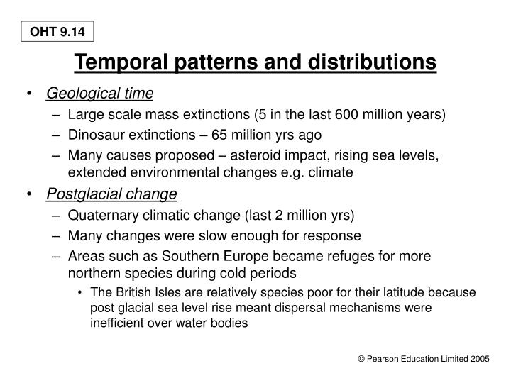Temporal patterns and distributions