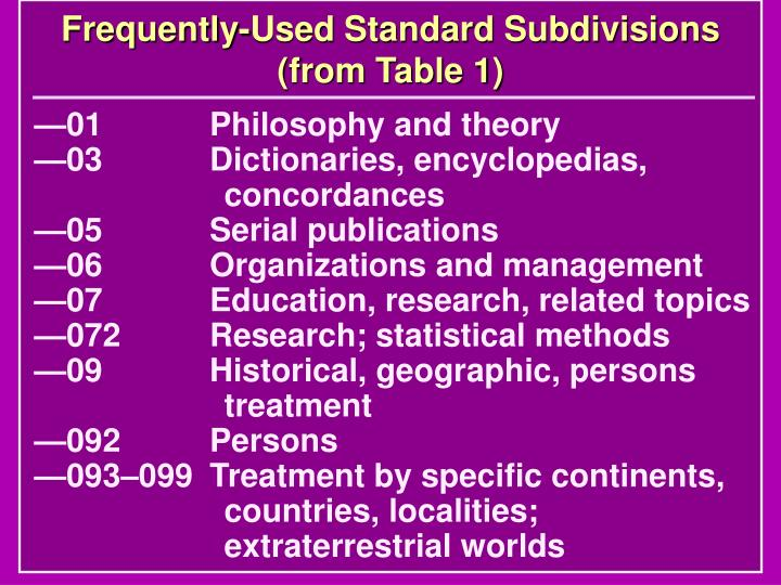 Frequently-Used Standard Subdivisions