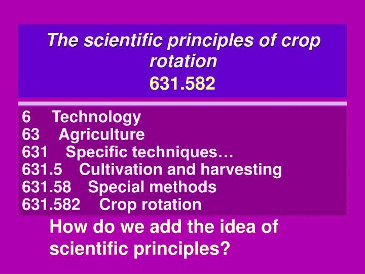 The scientific principles of crop rotation