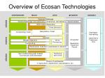 overview of ecosan technologies