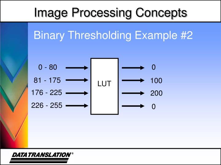 Binary Thresholding Example #2